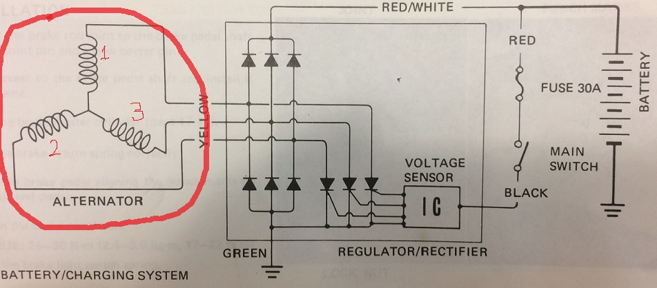for honda, the wires are always yellow in color  charging system eidted