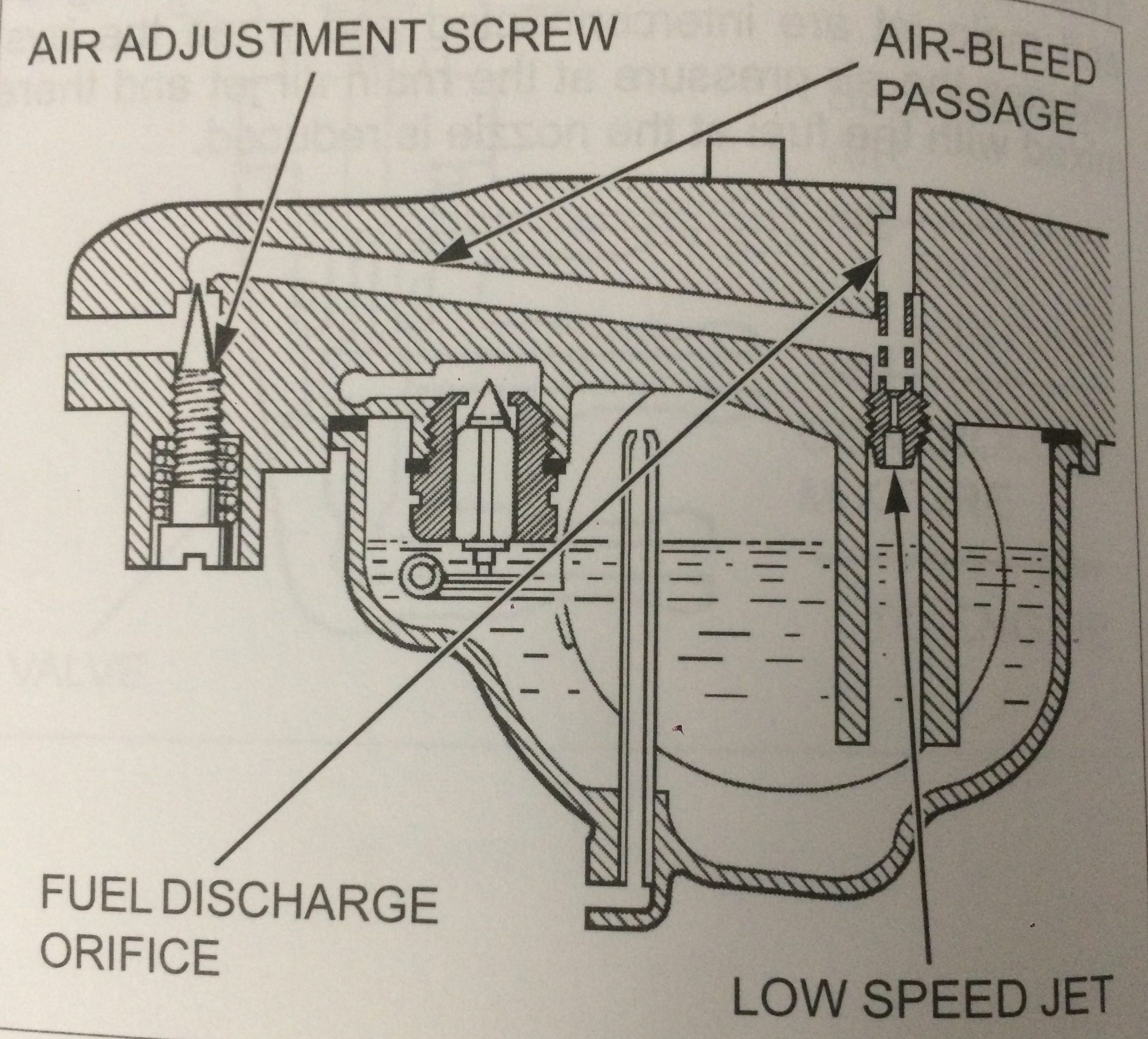 air screw