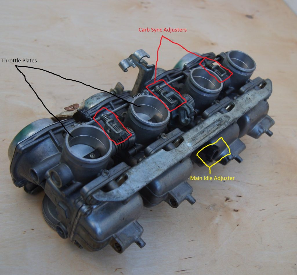 Carburetor Synchronizing Fine Tune Your Carburetors Motorcyclemd Engine Diagram Cv Carb